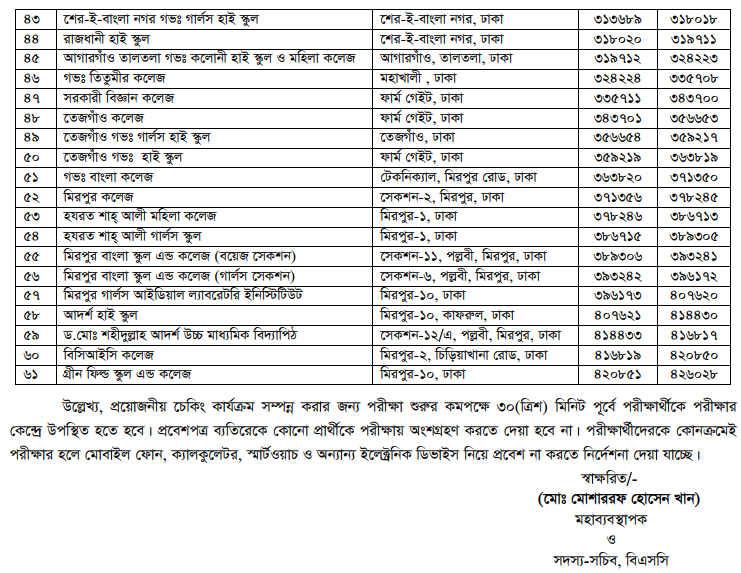 Recent Bangladesh Bank Admit Card 2018 Download