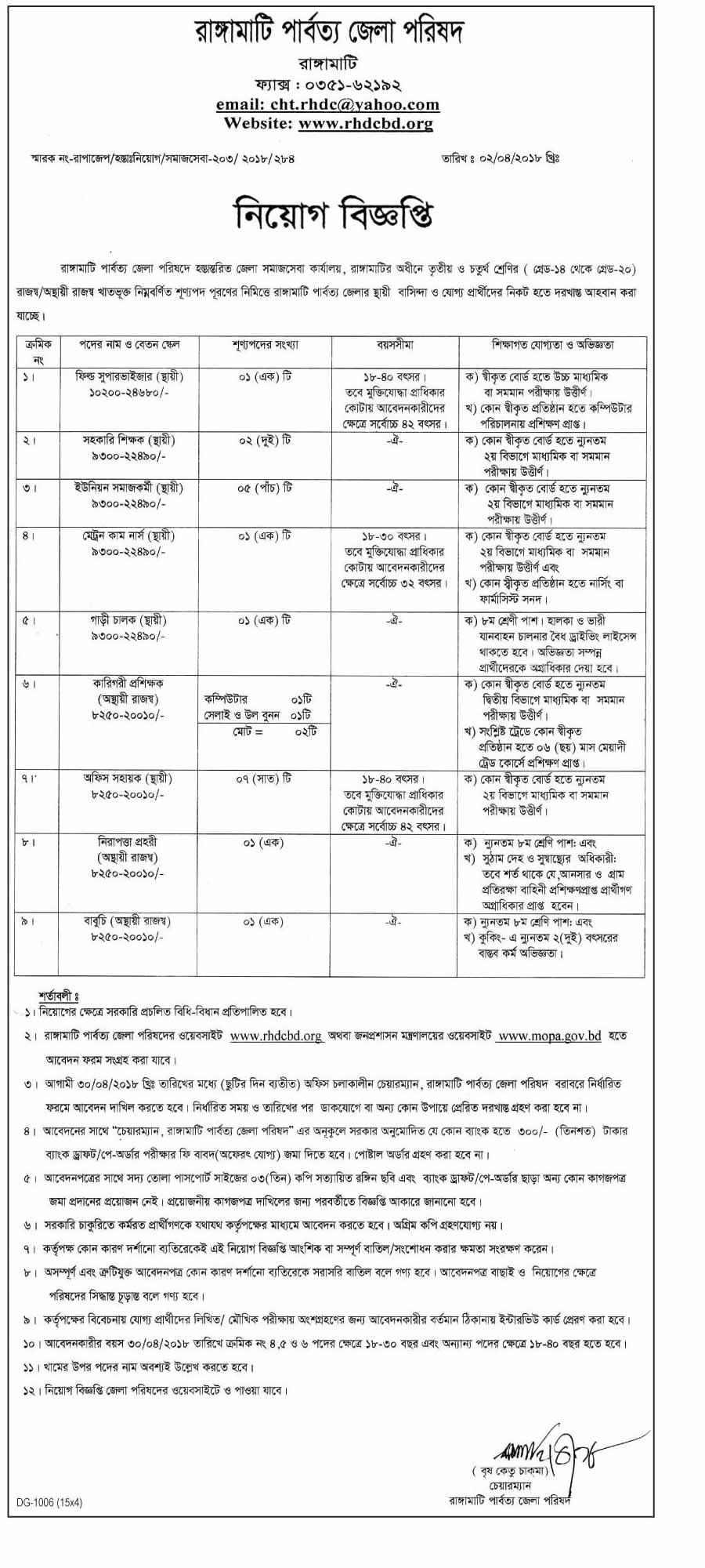 Department of Social Services DSS Job Circular 2018