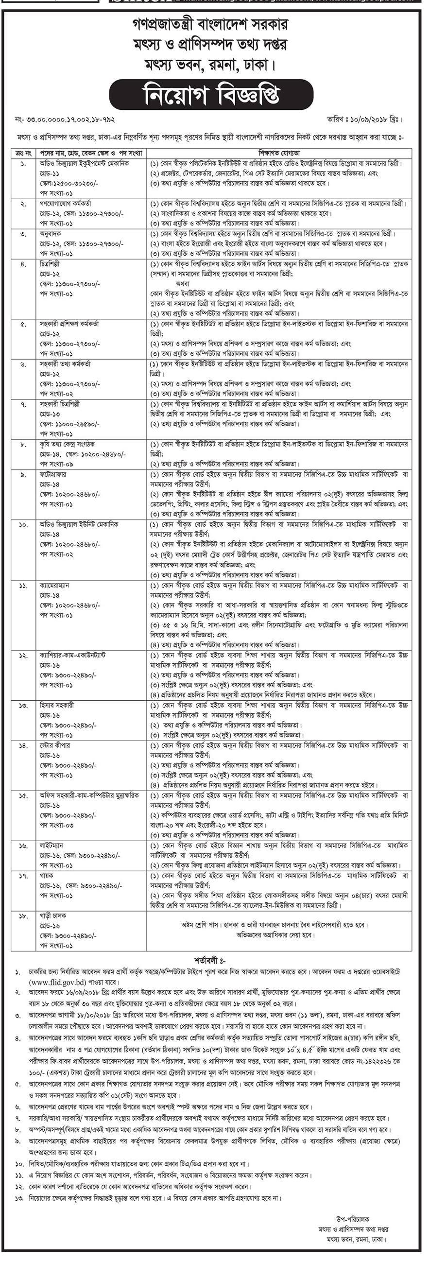 Ministry of Fisheries and Livestock Job Circular 2018