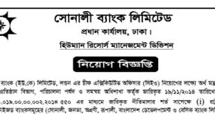 Sonali Bank Job circular 2020