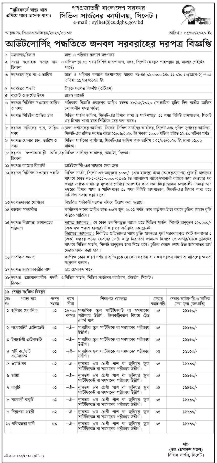 Civil Surgeon Office Sylhet Job circular 2020